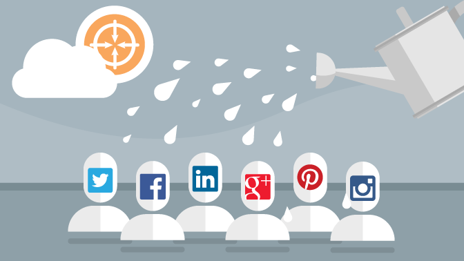 Social Media Icons being watered